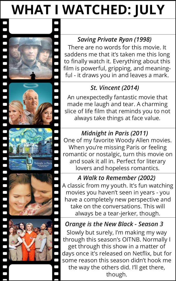 What I Watched July